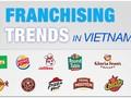 Передача права на использование вьетнамских брендов