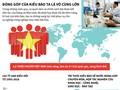 교포: 베트남 성공의 중요한 요인