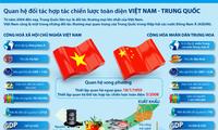 实现从事越南-中国农林水产品贸易的企业家对接