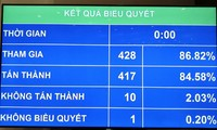 Vietnam hat zum ersten Mal ein Religionsgesetz
