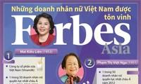 Le Vietnam détient le pourcentage le plus élevé de femmes dirigeantes en Asie