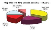 สัตว์น้ำของเวียดนามได้รับความนิยมในออสเตรเลีย