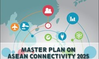 ASEAN enhances connectivity