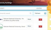 Two Vietnamese universities among world's best