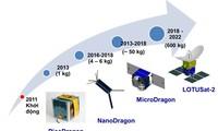 เวียดนามเป็นฝ่ายรุกในการประยุกต์ใช้เทคโนโลยีในการผลิตดาวเทียม