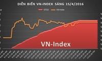 越南股指微跌