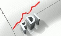 外国对越投资:令人印象深刻的数字