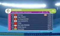 ASIAD 2018 : médaille de bronze de natation du Vietnam