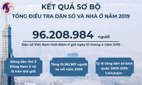 La population vietnamienne dépasse les 96 millions de personnes
