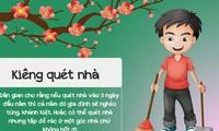 Hal-hal tabu yang tidak boleh dilakukan pada Hari Raya Tahun Baru Tradisional Imlek dari orang Vietnam