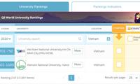 Dos universidades vietnamitas entre las mil mejores del mundo