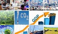 Kinh tế Việt Nam – Lạc quan niềm tin tăng trưởng
