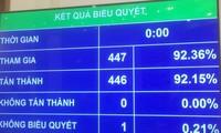 越南国会通过国会2020年监督计划决议