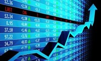 VN ranks third among fastest-growing global stock markets