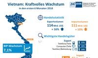 Delegierte der deutschen Wirtschaft in Vietnam