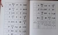 선라 (Sơn La) 성 타이 소수민족의 역법(曆法)
