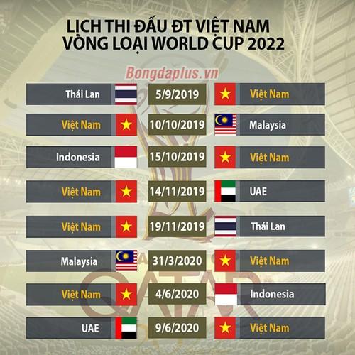 Kết quả bốc thăm vòng loại World Cup 2022 khu vực châu Á - ảnh 1
