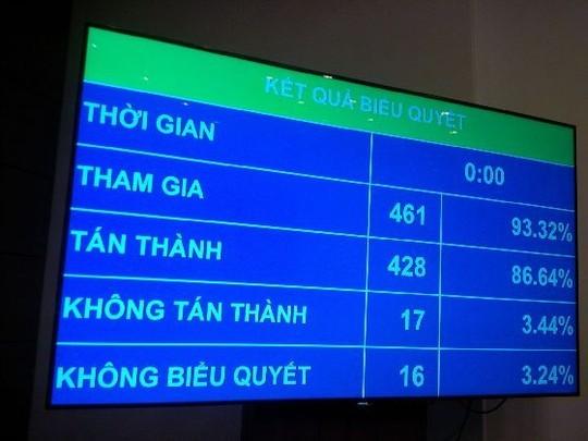 MN Vietnam mengesahkan haluan melakukan investasi pada proyek Bandara Internasional Long Thanh - ảnh 1