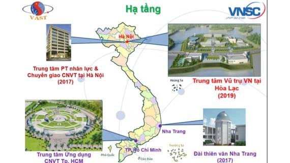 越南正逐步自主掌握卫星技术 - ảnh 1