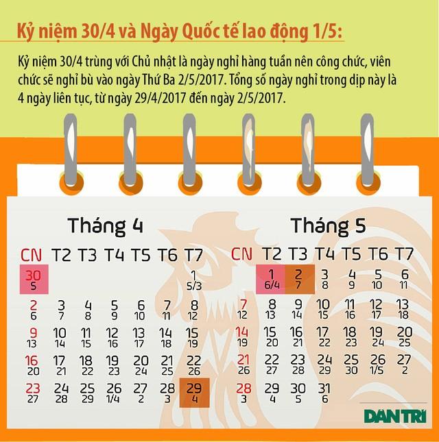 วันหยุดราชการในประเทศเวียดนาม - ảnh 1