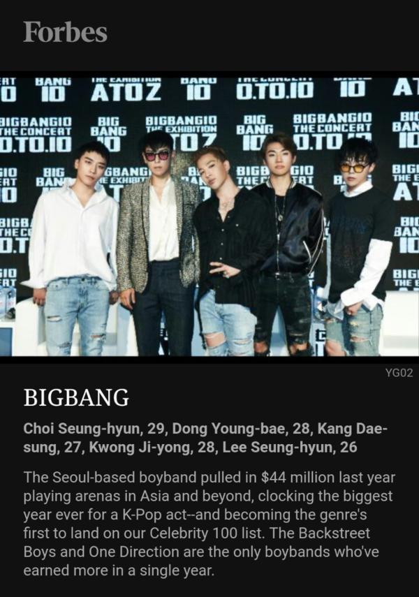 韩国Big Bang组合入选全球30岁以下30名最具潜力杰出人士排行榜 - ảnh 1