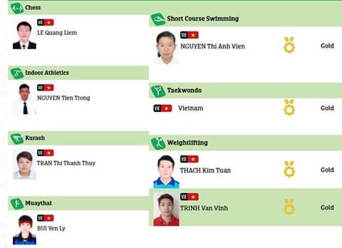 Сборная Вьетнама завоевала 8 золотых медалей на Азиатских играх AIMAG 2017 - ảnh 1