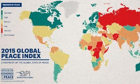 เวียดนามอยู่อันดับ 56 ในตารางดัชนีสันติภาพโลก - ảnh 1