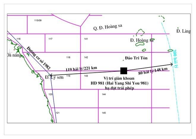 Falsification to realize the U-shaped line - ảnh 1