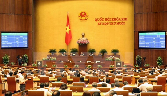 NA relieves some deputies from their positions - ảnh 1