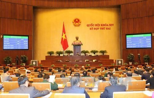 NA debates revised Law on state asset management, utilization - ảnh 1