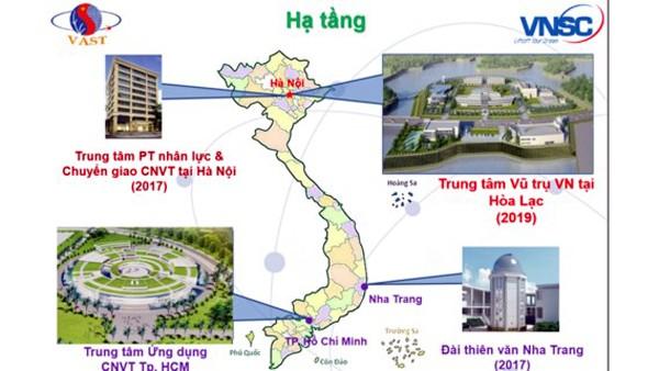 Vietnam progresa en la dominación de la tecnología satelital - ảnh 1