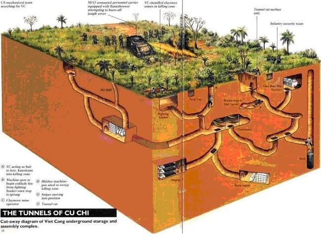 Terowongan Cu Chi. - ảnh 1