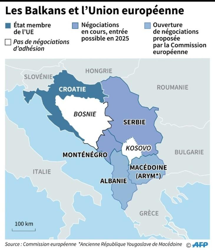 UE: Bruxelles propose d'ouvrir les négociations d'adhésion avec l'Albanie et la Macédoine - ảnh 1