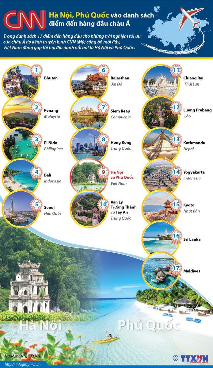 Vietnam entre los primeros destinos con mejores experiencias sobre Asia - ảnh 1