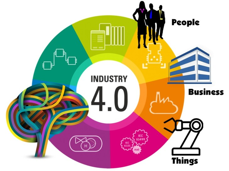 Studenten aus Im- und Ausland schlagen Maßnahmen zur Entwicklung der Arbeitskräfte in Industrie 4.0 vor - ảnh 1