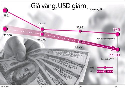 Борьба с инфляцией за прошедший год - ảnh 1