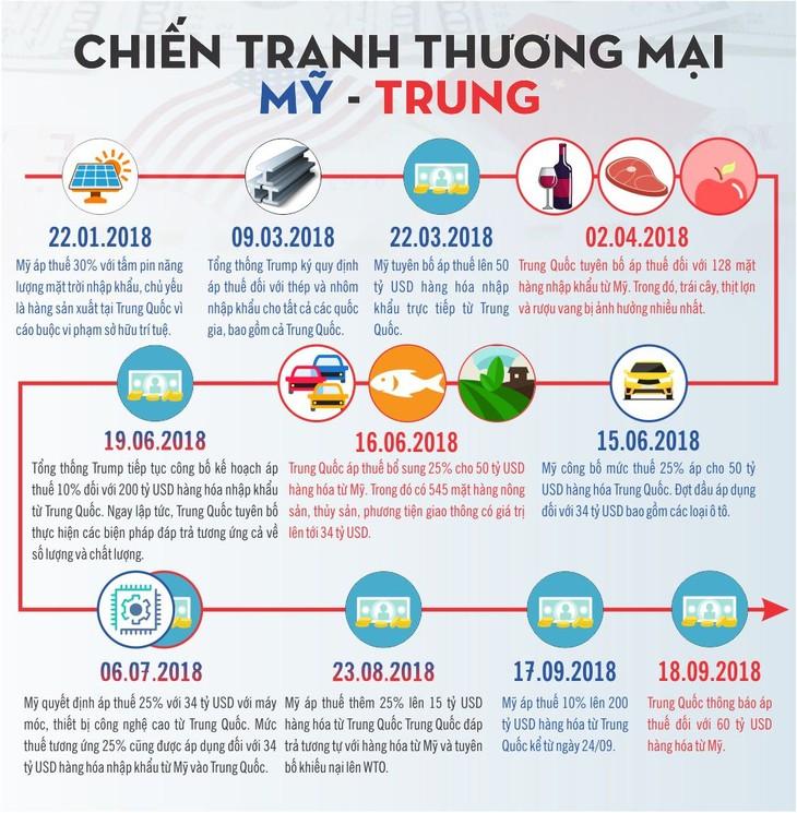 10 самых актуальных событий, произошедших в мире в 2018 году, по версии радио «Голос Вьетнама» - ảnh 3