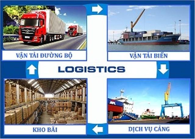 Quy định về kinh doanh dịch vụ logistics  - ảnh 1