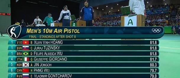 Shooter Hoang Xuan Vinh wins historic gold medal at Rio Olympics 2016 - ảnh 3