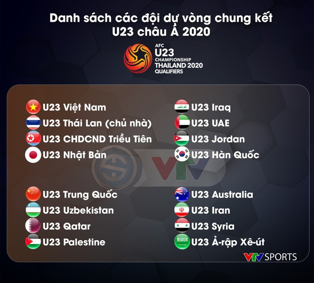 Asian media praise Vietnam U23 football team's victory over Thailand - ảnh 2