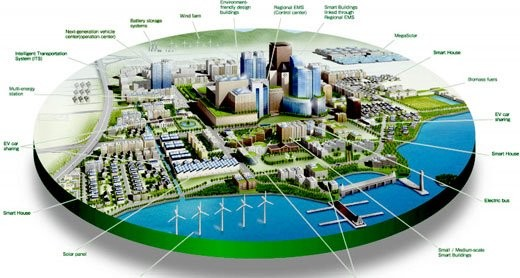 Vietnam approves sustainable smart city development plan - ảnh 1