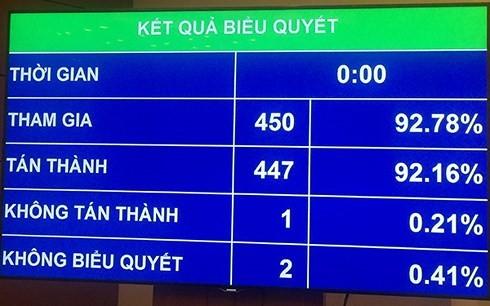 Việt Nam đặt mục tiêu tăng trưởng GDP 2019 đạt 6,6-6,8% - ảnh 2