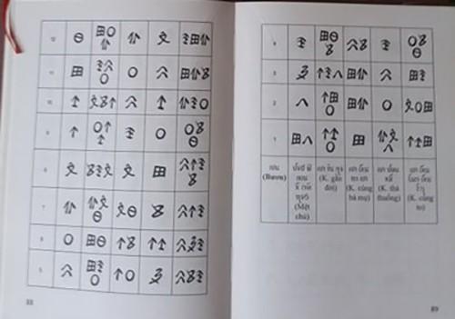 Cách tính lịch của người Thái Sơn La - ảnh 1