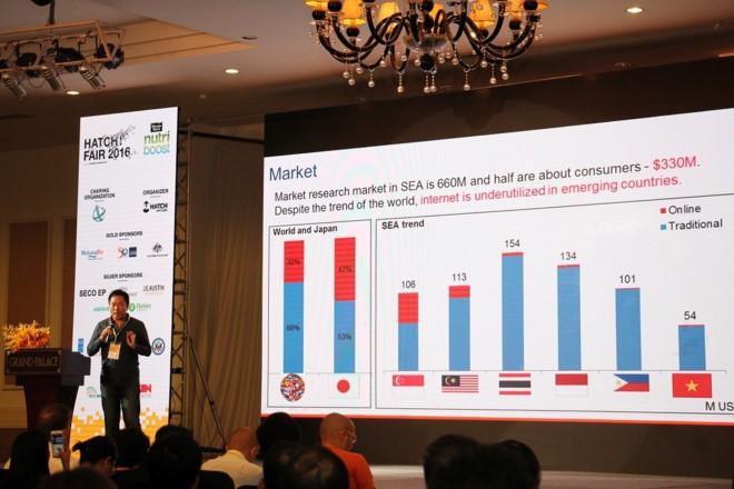 Phát triển của hệ sinh thái khởi nghiệp tại Việt Nam - ảnh 1