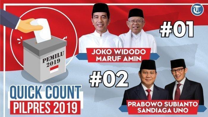 ประธานาธิบดี โจโก วีโดโอ มีคะแนนนำในการเลือกตั้งประธานาธิบดีอินโดนีเซีย 2019 - ảnh 1