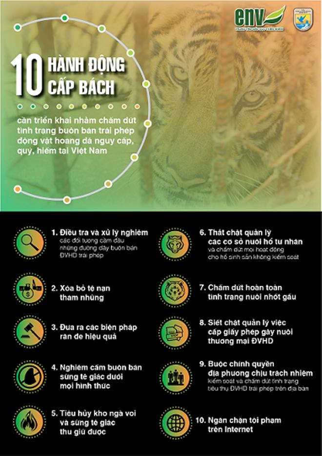 야생 동물 멸종 위기를  막기 위한 10가지의 권고 사항 - ảnh 1