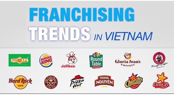 Передача права на использование вьетнамских брендов - ảnh 1