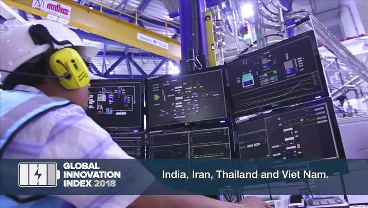 Indice mondial de l'innovation: le Vietnam progresse de deux places - ảnh 2